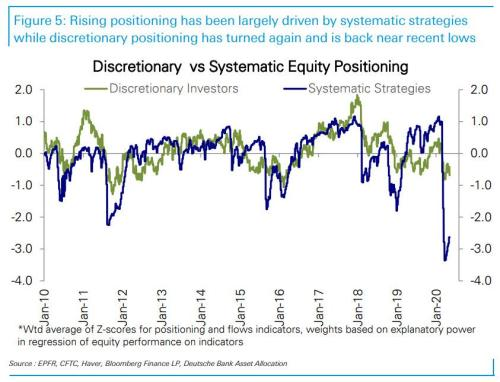 """""""For Guys Like Me, It's All About Sheer Luck"""":  Why Retail Traders Are Facing """"Catastrophic Losses"""""""