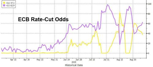 """Last Minute Hurdle Emerges In The ECB's Attempt To """"Shock And Awe"""" Markets"""