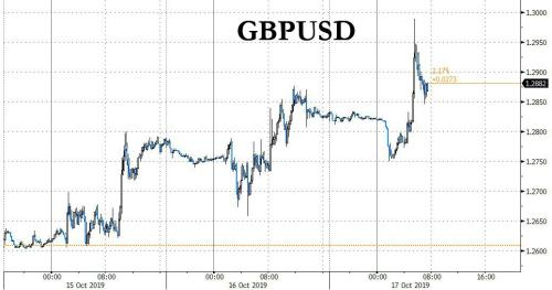 S&P Futures Surge Above 3,000 Amid Confusion Over Successful Brexit Deal