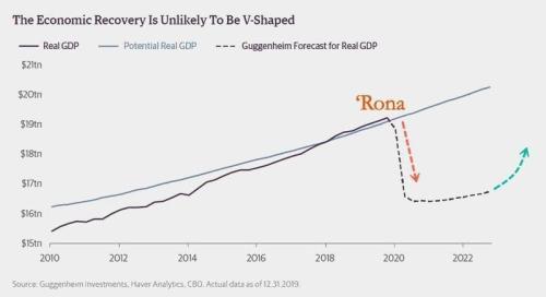 «Беспрецедентный кризис» - мировой рынок предметов роскоши рушится, годами восстановления нет 4