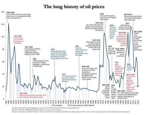 Производители нефти теперь платят клиентам, поскольку цена становится отрицательной 5