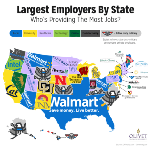 Walmart Nation Continues To Bleed Jobs