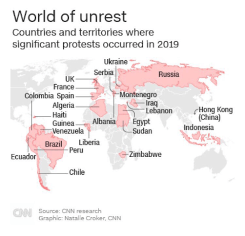The 3 Things Behind Mass Social Unrest In Bolivia, Hong Kong, France, Spain, Iraq, Lebanon, Egypt, And Elsewhere