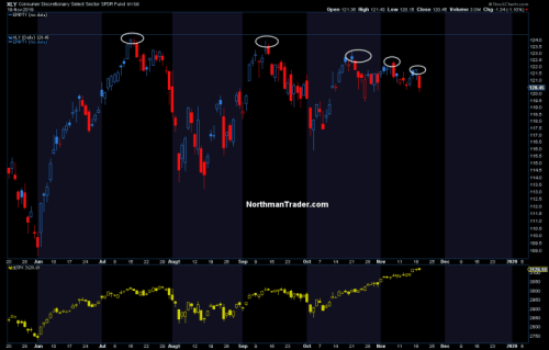 """Trader Warns: This Rally Is """"Fraught With Problems"""""""