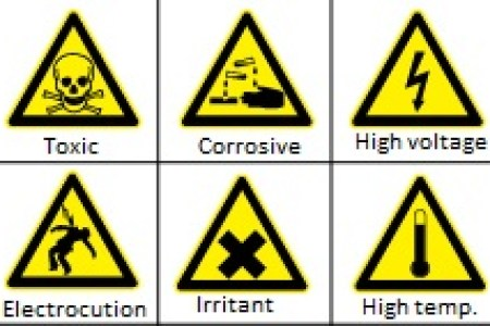 Full Hd Pictures Wallpaper Safety Symbols