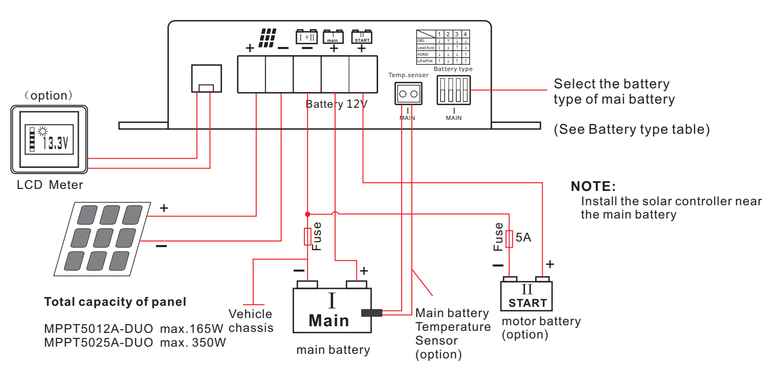 mppt rv solar battery charger (2 battery charge) 15a 25a sale  rv dual battery wiring diagram #9