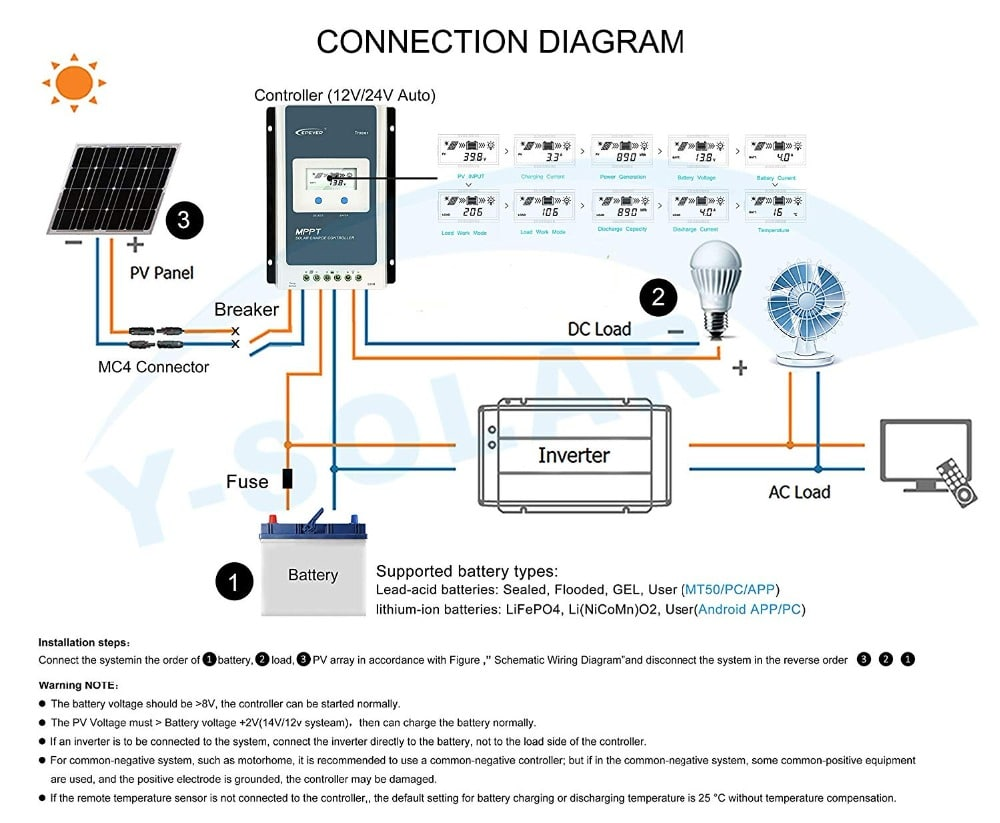 EPever MPPT Solar Charge Controller Wiring Diagram