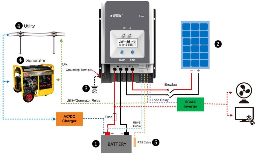 100 Amp MPPT Solar Charge Controller Wiring Diagram
