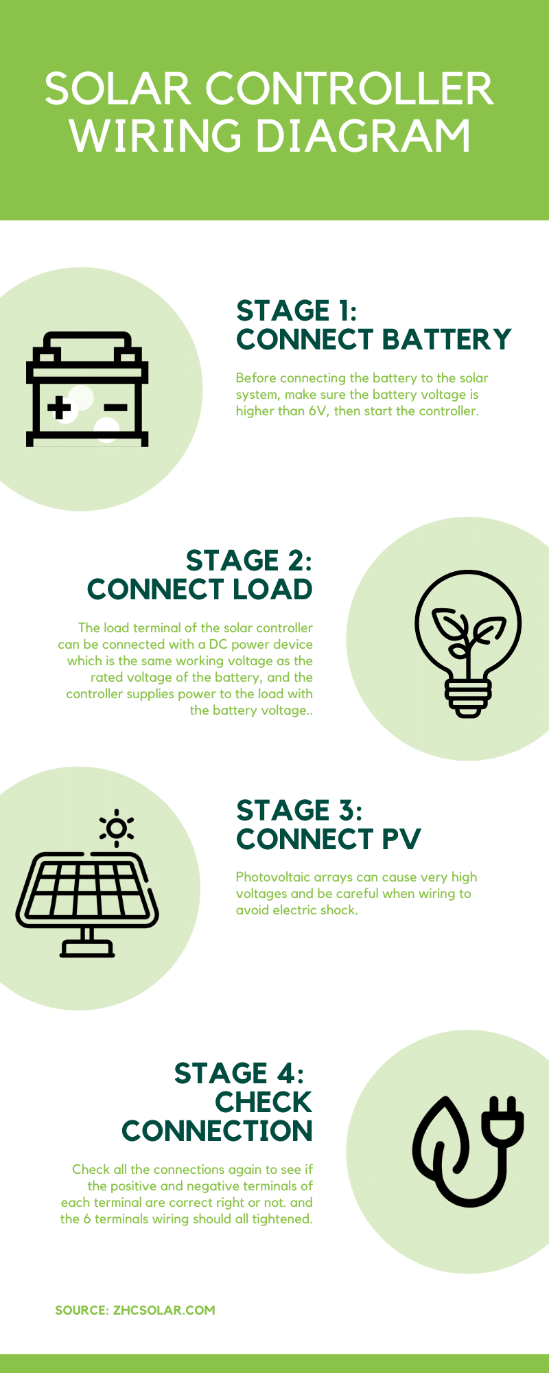 Solar Panel Charge Controller Wiring Diagram