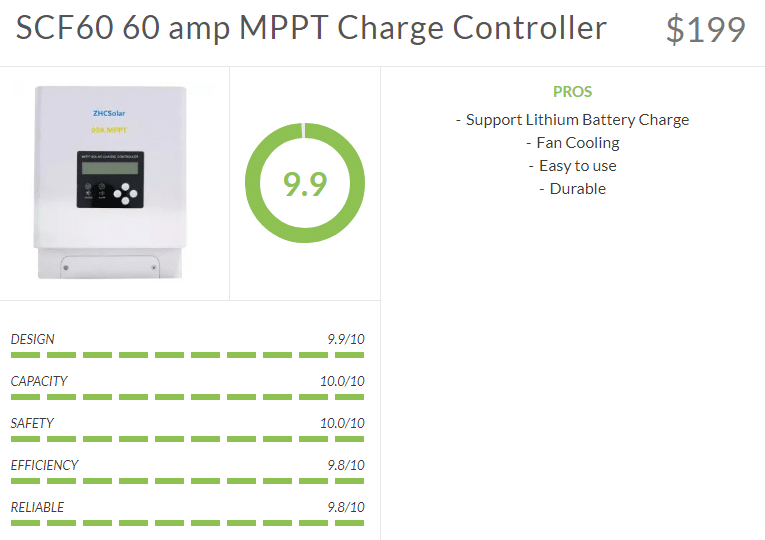 60 amp MPPT Charge Controller Review