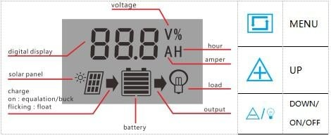 Solar Charge Controller With LCD Dual USB Solar Cell Panel 9