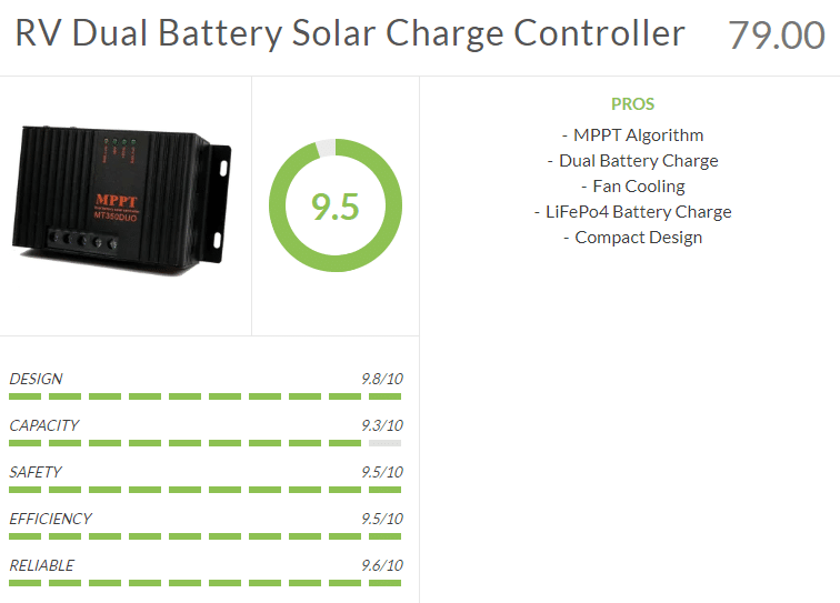 RV Dual Battery Solar Charge Controller