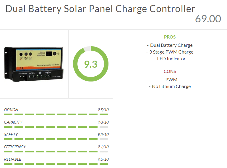dual battery solar panel charge controller review
