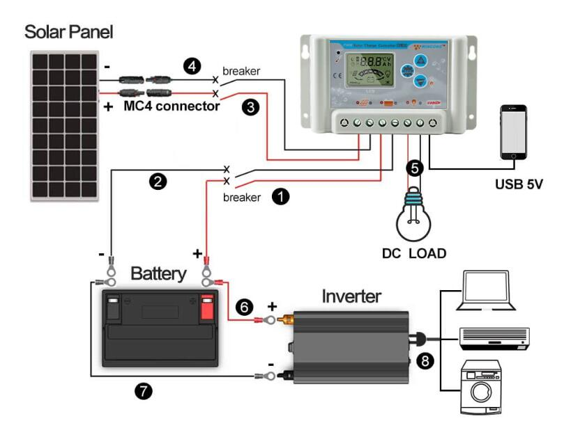 Solar Panel Charge Controller Wiring Diagram - Best Guide | Hybrid Solar Power Wiring Diagram |  | ZHCSolar