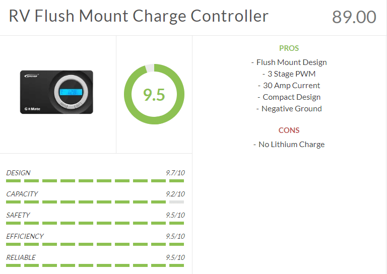 rv flush mount charge controller