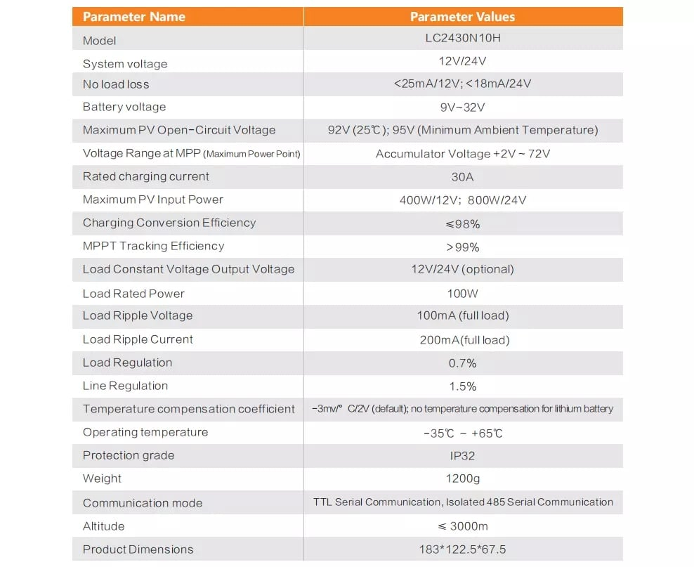 30A MPPT Solar Charge Controller Specifications