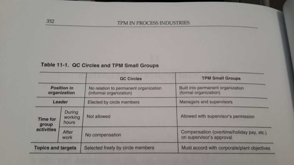 TPM Book. 11.  TPM Small-Group Activities (1/4)