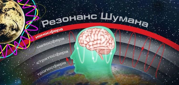 Влияние электромагнитных волн на организм человека