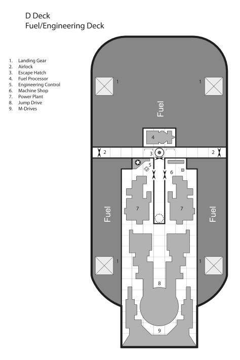 D-Deck