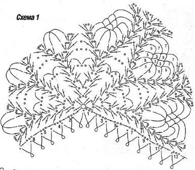 nakodka-ananas1
