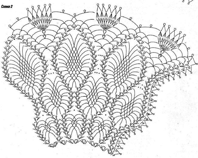 nakodka-ananas2