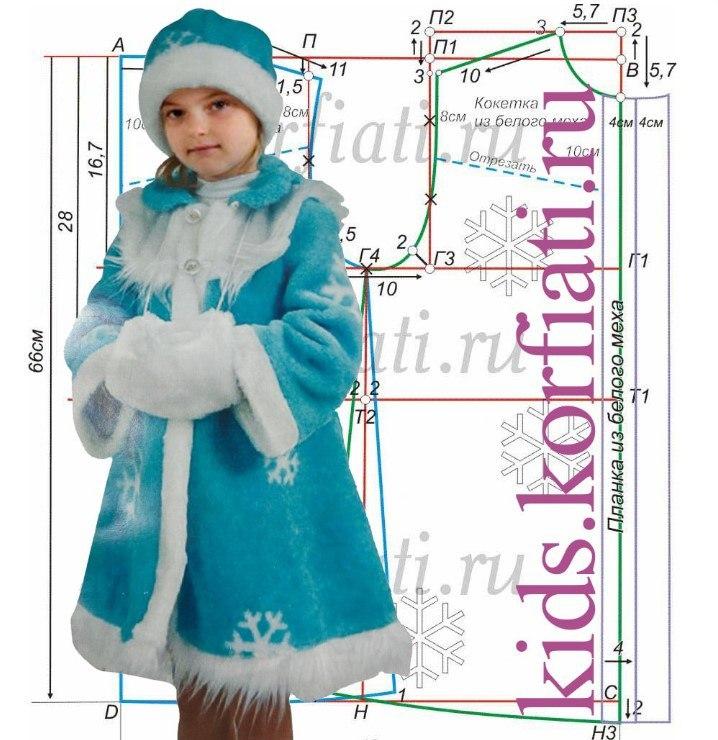 Детский новогодний костюм красной шапочки для девочки 100