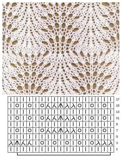 Вязание алсацийские гребешки схема фото 34