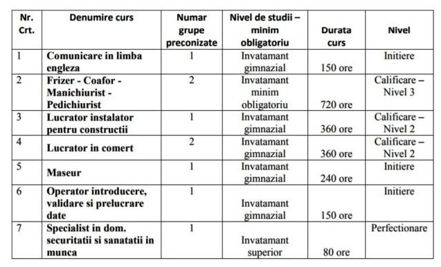 Cursuri AJOFM Galati (2)