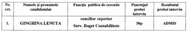 Buget contabilitate Tecuci