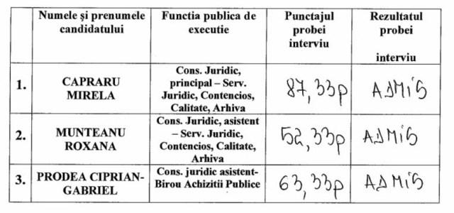Consilier juridic Tecuci