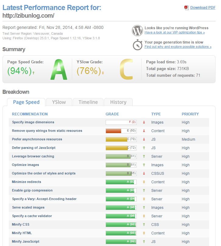 mod-pagespeed on