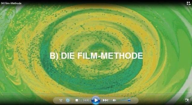 Die Film-Methode