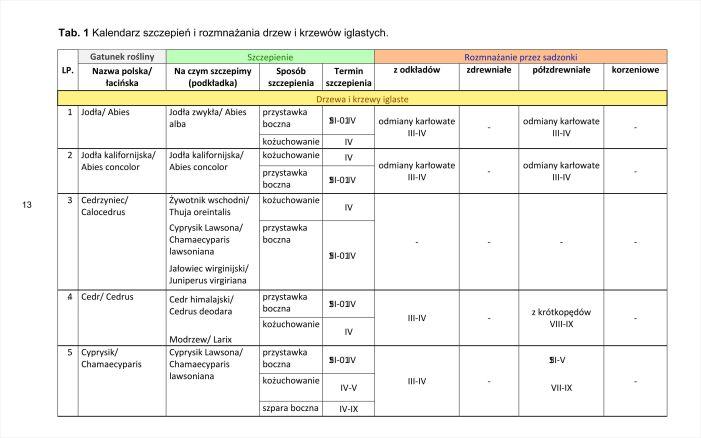 tabelka KALENDARZ szczepień i rozmnażania roślin - już dostępny!