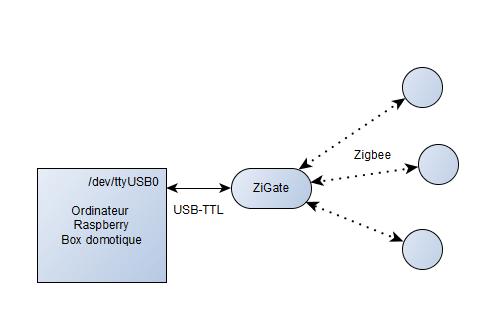 Schema_USB-TTL