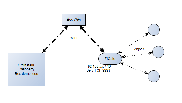 schema_option wifi
