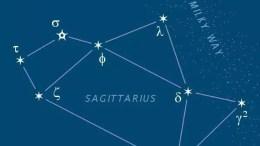 Star Gazing: Sagittarius - The Archer 4