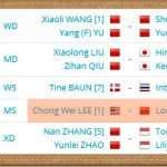 Dato lee Chong wei tewas dua set, Final VS Chen Long terbuka ALL England 2013