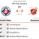 Keputusan kelantan vs south china 22 april 2014