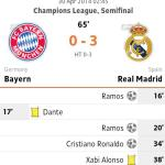 Keputusan semi final kedua bayern munich vs real madrid 30 april2014