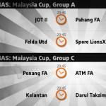 Keputusan dan kedudukan terkini piala malaysia 2.09.2014