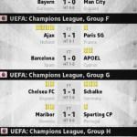Keputusan eufa champions league kumpulan efgh 18.09.2014