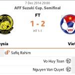 Ulasan malaysia vs vietnam semi final 1st leg piala suzuki aff 7.12.2014