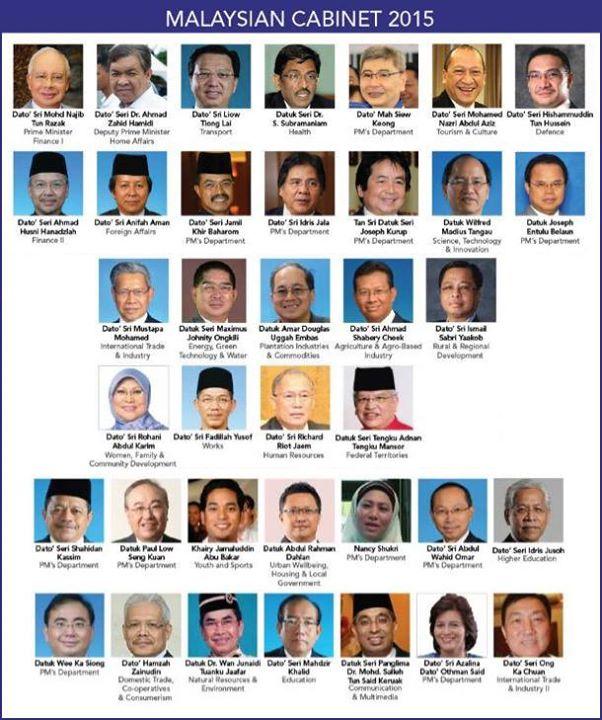 kabinet 2015, kabinet 2015-2018, senarai penuh nama kabinet 2015-2018