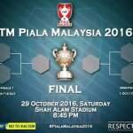 Pasukan yang mara ke suku akhir dan jadual suku akhir piala malaysia 2016