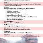 Kronologi kebakaran hospital sultanah aminah (HSA ) 25.10.2016