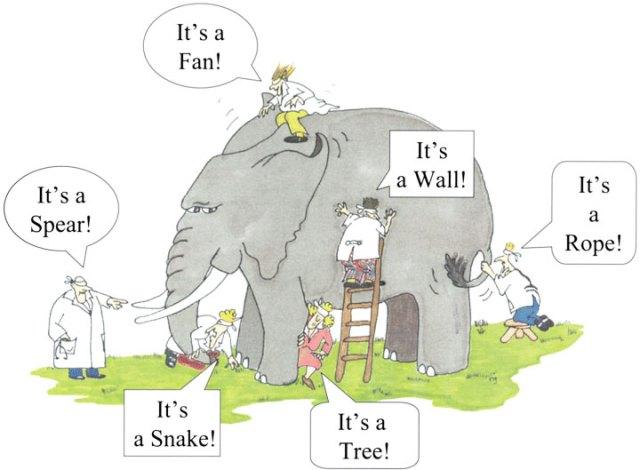perspektif-ilustrasi-motivasi-zilbest