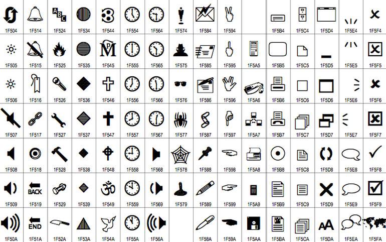 unicode-emoji-zilbest