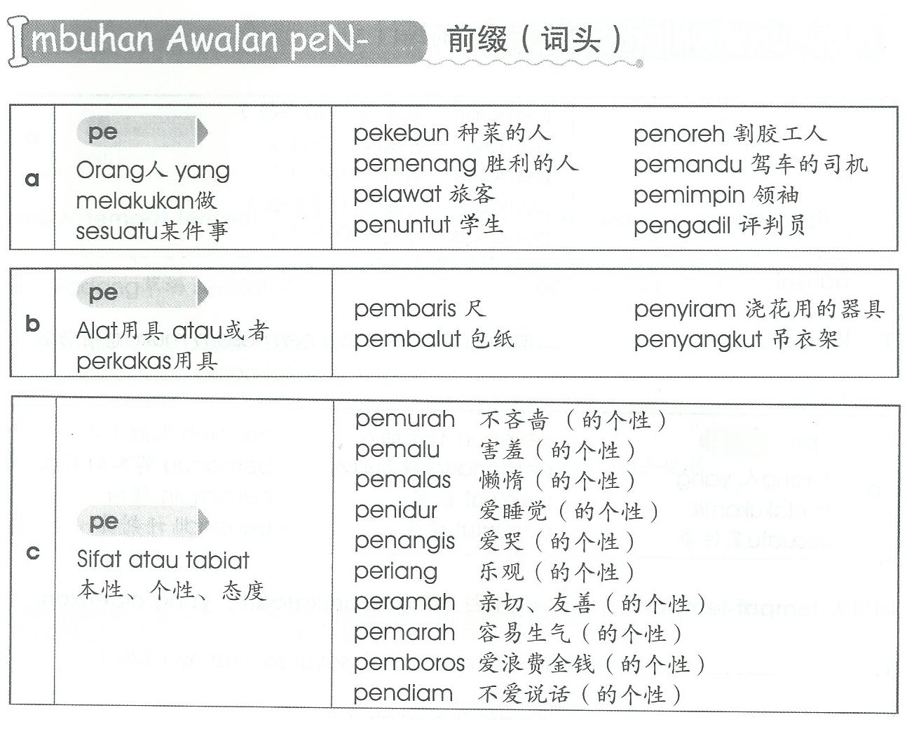 Printable Pe Worksheets