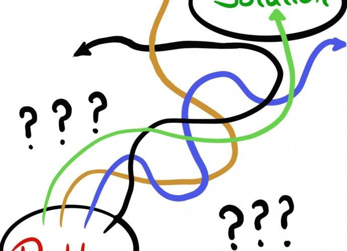 Tactical vs strategic problem solving