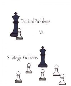 Tactical Vs Strategic